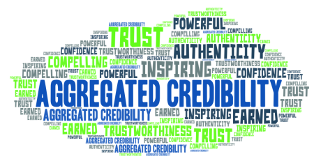 Aggregated Credibility Cloud